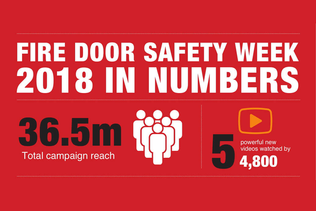 Record Supporters for Fire Door Safety Week Campaign