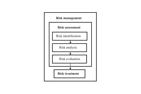 Fire Risk Analysis of Residential Buildings