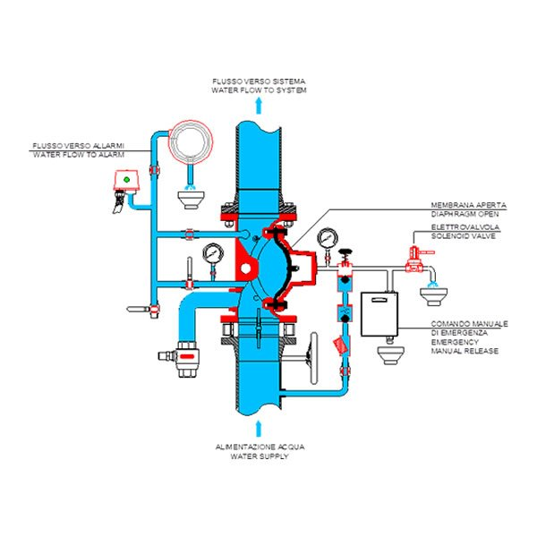 Electric Deluge Valve VD D E