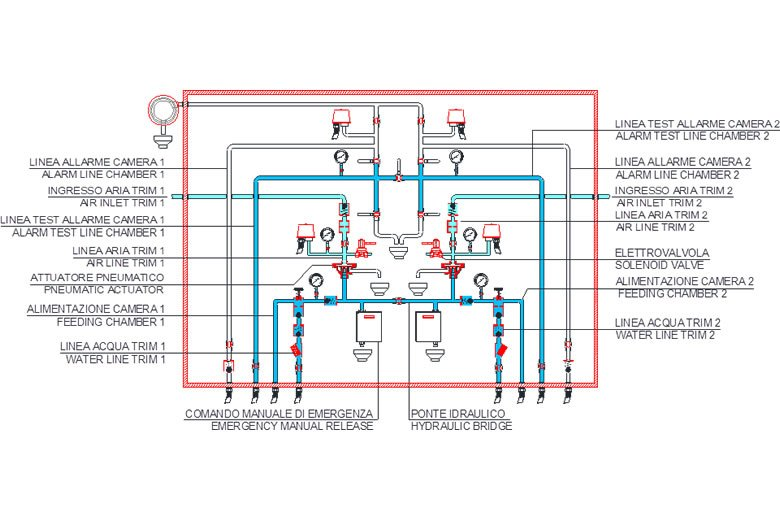 Electro-Pneumatic Double Chamber Deluge Valve VDD D EP
